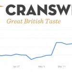 cranswick_700