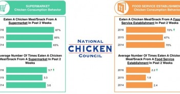 NCC Survey July 12