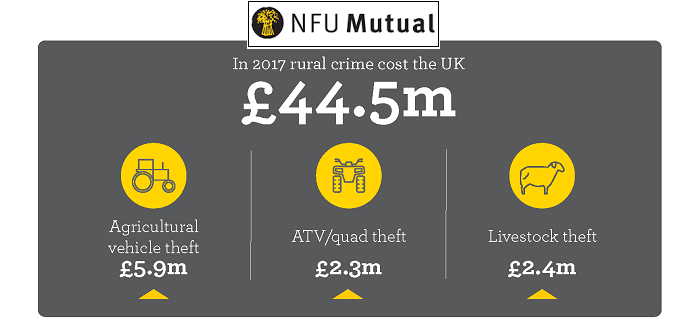 rural-crime-infographic-2018-preview
