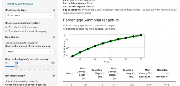 Online tool launched to help mitigate ammonia emissions from farming with trees