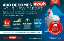 420 Club Advert - NFU Poultry