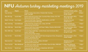 NFU turkey marketing meetings