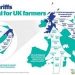 tariff image